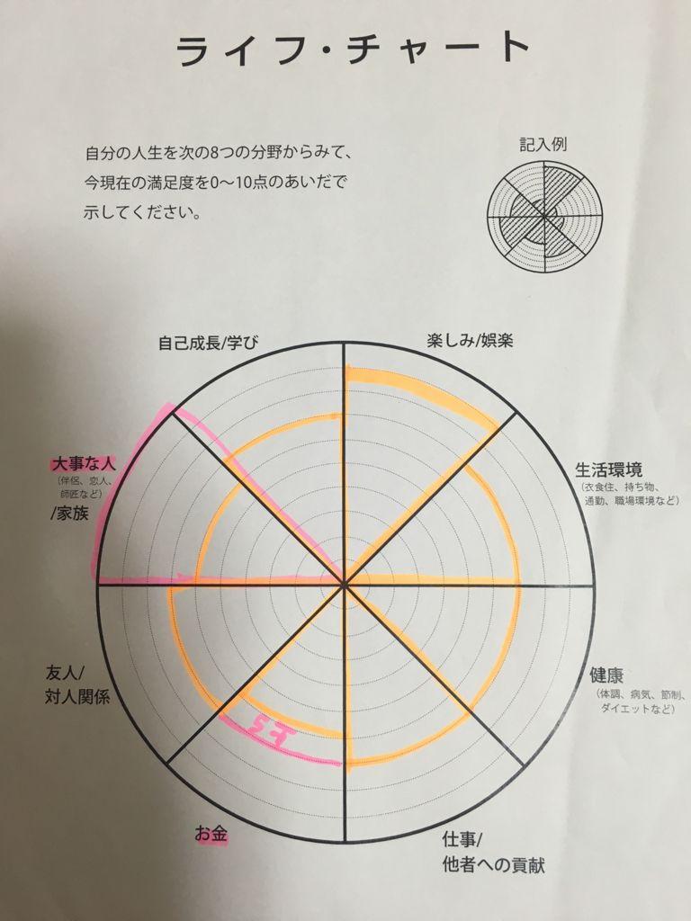 f:id:aitabata:20160427010627j:plain