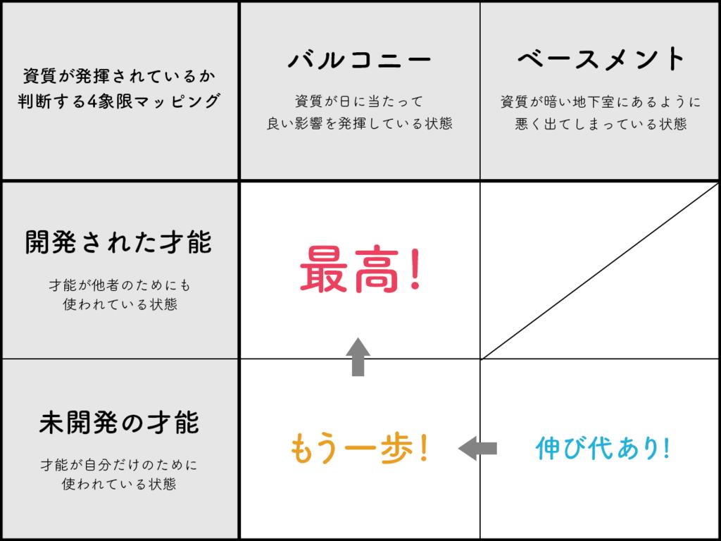 f:id:aitabata:20180611174639p:plain
